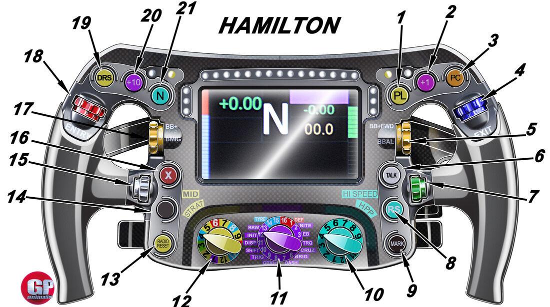 Mercedes Lenkrad 2014 - Lewis Hamilton - Piola F1