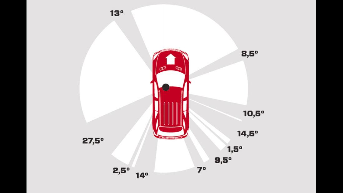 Mercedes ML 250 Bluetec 4-matic, Grafik, Übersichtlichkeit