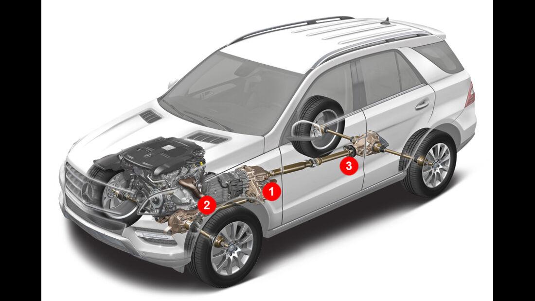 Mercedes ML, Grafik