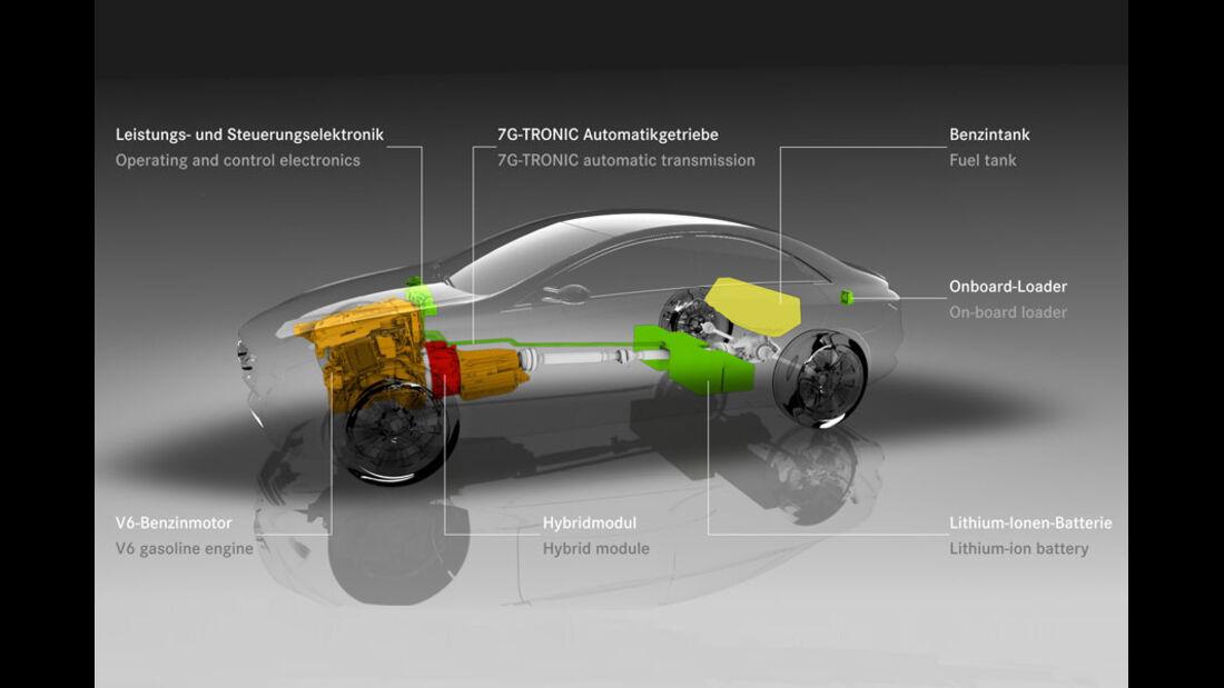 Mercedes Plugin-Hybrid