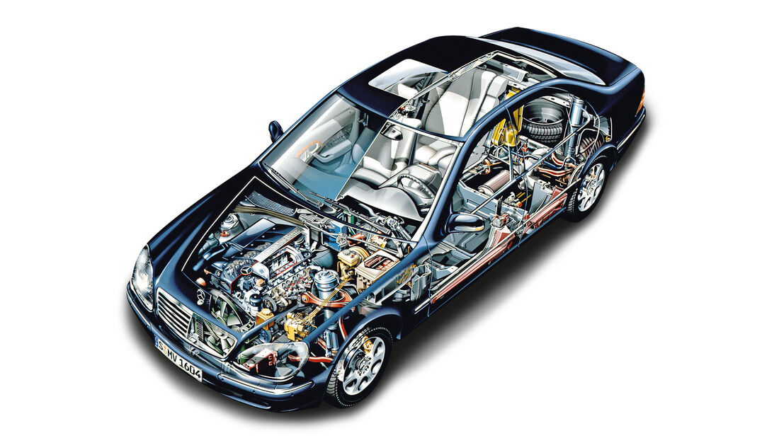 Mercedes S 500 (W220), Durchsicht