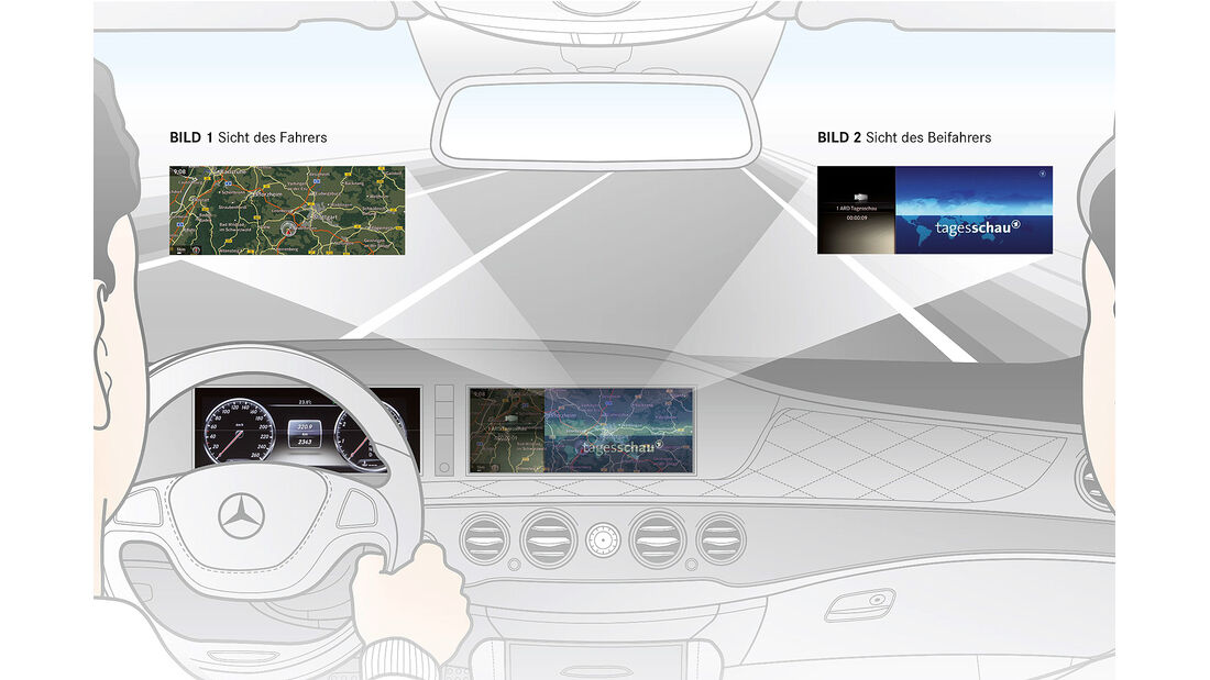 Mercedes S-Klasse Interieur, Innenraum, Cockpit, Display