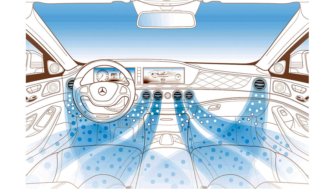 Mercedes S-Klasse Interieur, Klimaanlage