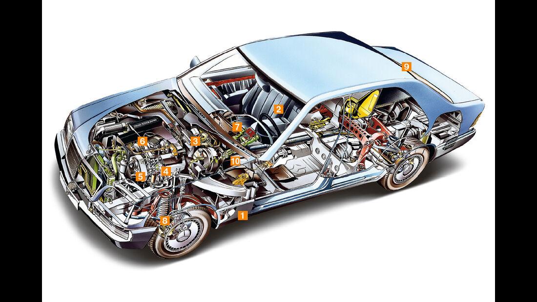 Mercedes S-Klasse W140, Durchsicht