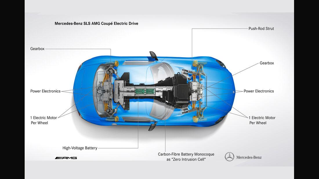 Mercedes SLS AMG ED, Grafik