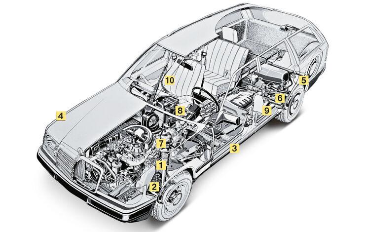 Mercedes T-Modell (S124), Schwachstellen, Igelbild