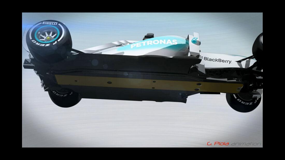 Mercedes Unterboden - Piola Animation - F1 - 2015