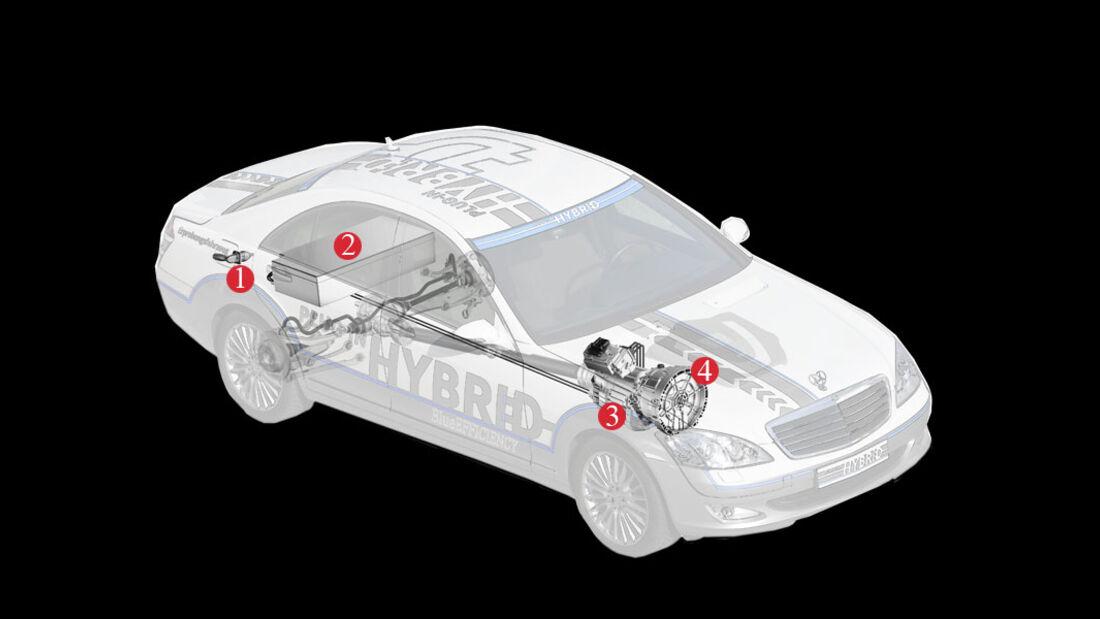 Mercedes Vision S 500 Plug-In Hybrid, Technik