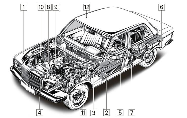 Mercedes W123, Schwachpunkte, Igelbild