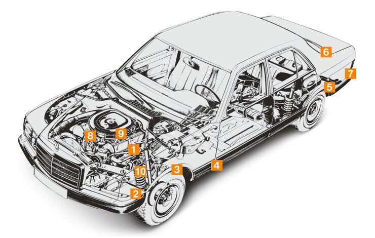 Mercedes W126, 6 Zylinder, Igelbild, Schwachstellen