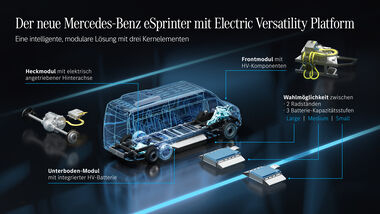 Mercedes eSprinter Electric Versatility Platform