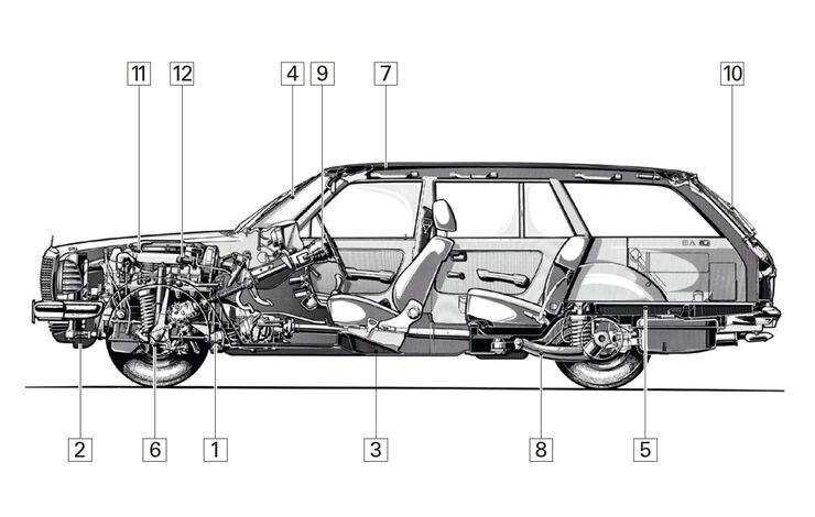 Mercerdes-Benz S123, Schwachpunkte, Igelbild