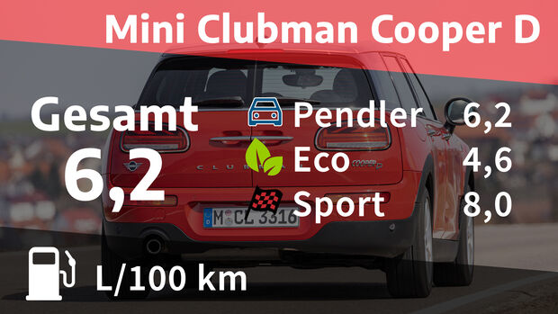 Mini Clubman Cooper D Classic Trim