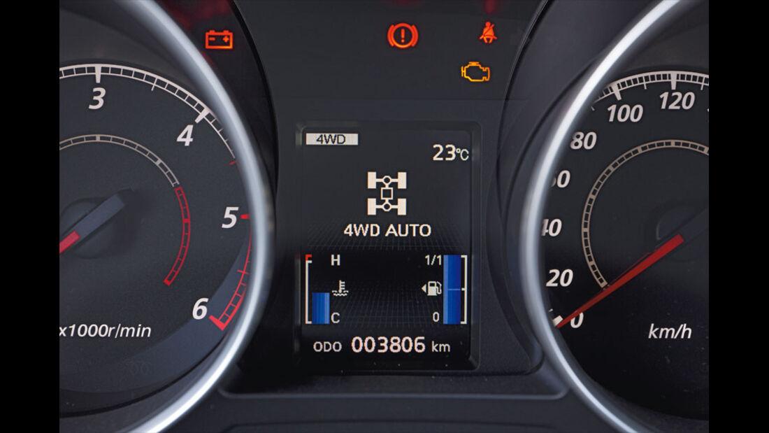 Mitsubishi ASX, Anzeige