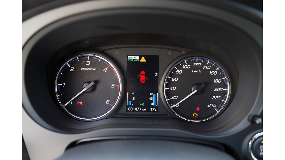 Mitsubishi Outlander 2.2 Di-D 4W, Rundinstrumente