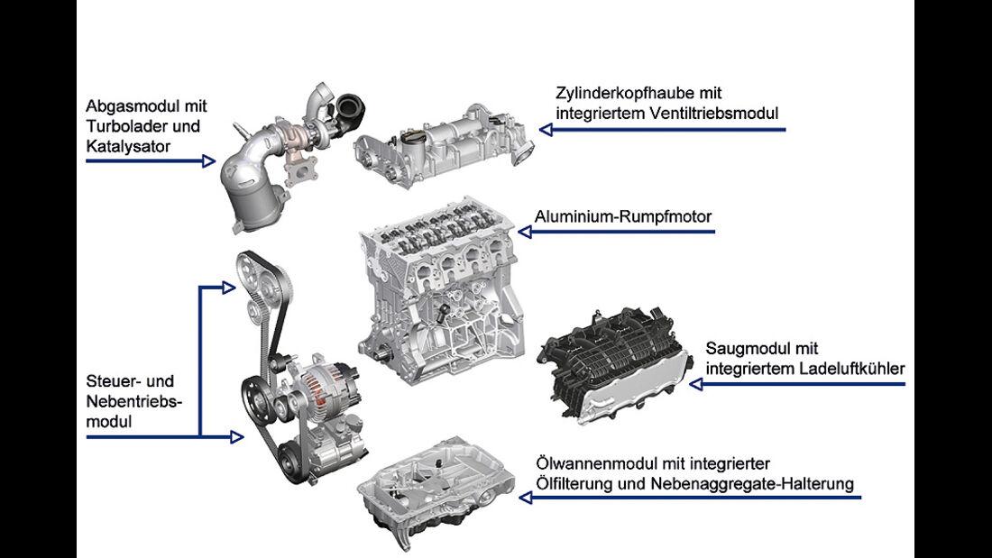 Modularer Querbaukasten, TSI-Motor