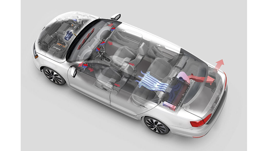 Modularer Querbaukasten, VW Jetta Hybrid Kühlsystem