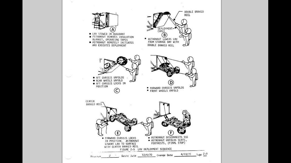 NASA Luna Rover Anleitung, Bedienungsanleitung, Operations Handbook