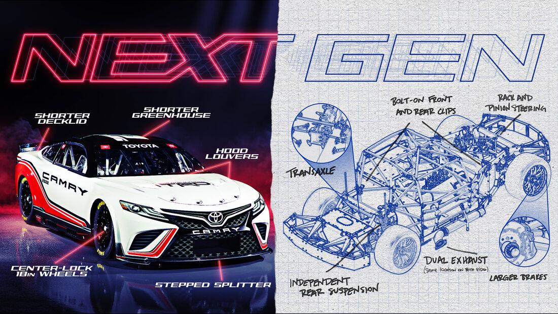 NASCAR Toyota Camry TRD - Next Gen - 2022
