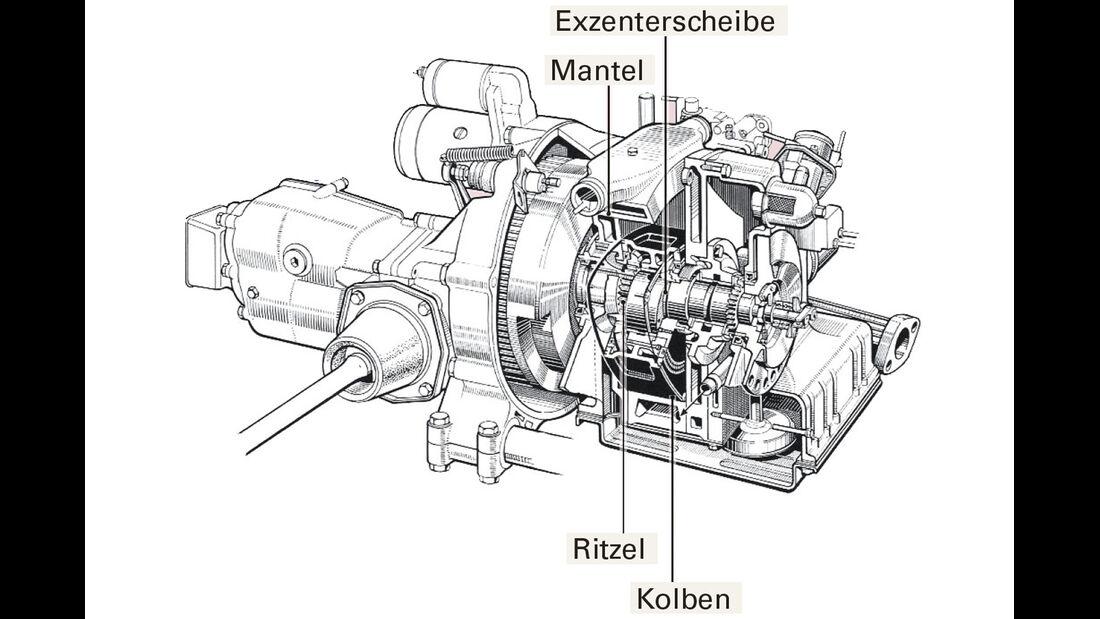 NSU Wankel-Spider, Motor, Grafik