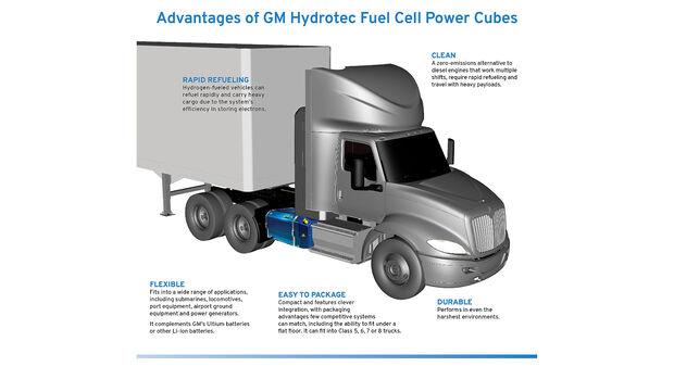 Navistar GM Brennstoffzellen-Lkw
