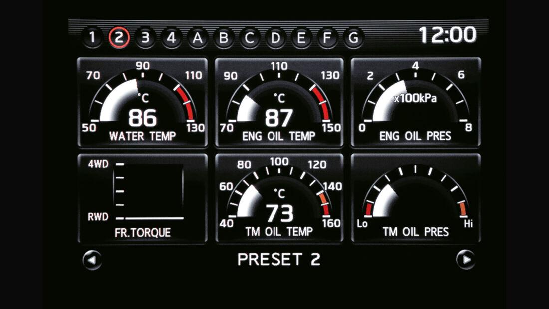 Nissan GT-R CBA-R35, Anzeige