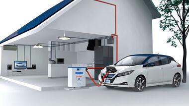 Nissan Leaf Acenta, CHAdeMO, ams0119