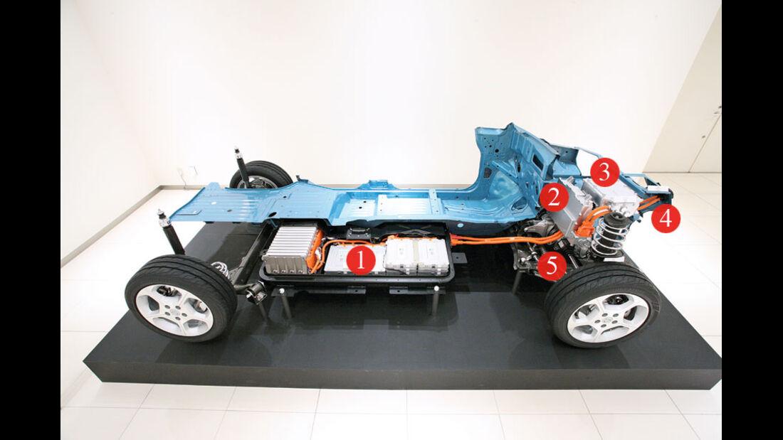 Nissan Leaf, Elektroantrieb
