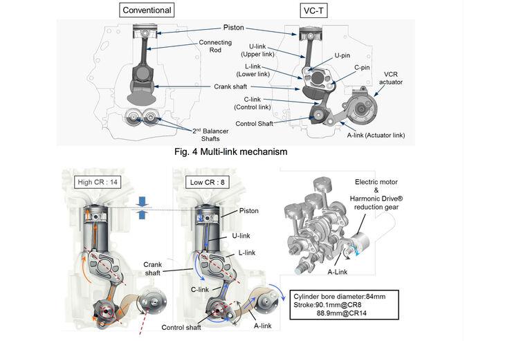 Neuer Nissan-Motor VC-T: Variable Kompression ist serienreif - auto ...
