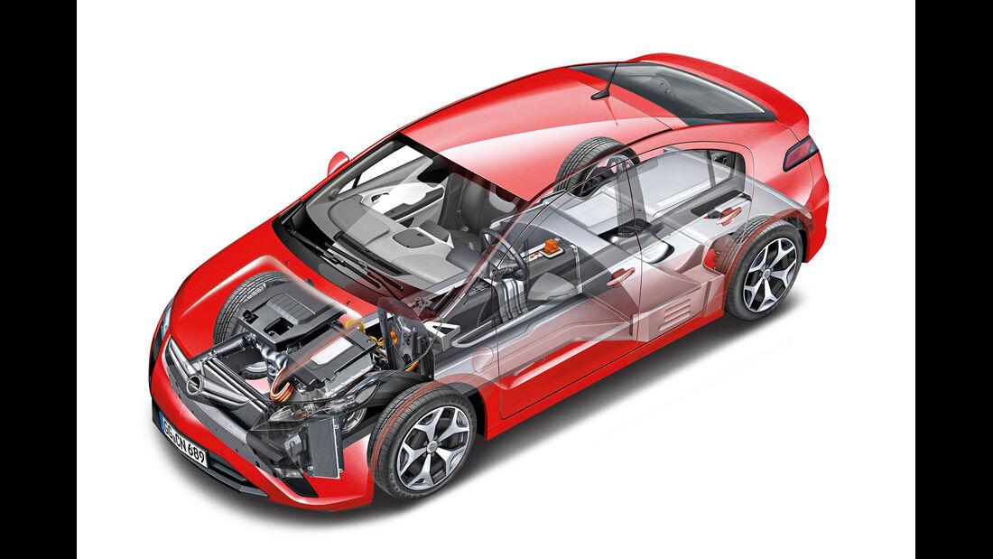 Opel Ampera, Antrieb, Grafik