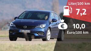Opel Astra 1.4 DI Turbo, Kosten und Realverbrauch
