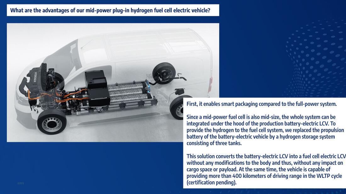 Opel Brennstoffzelle