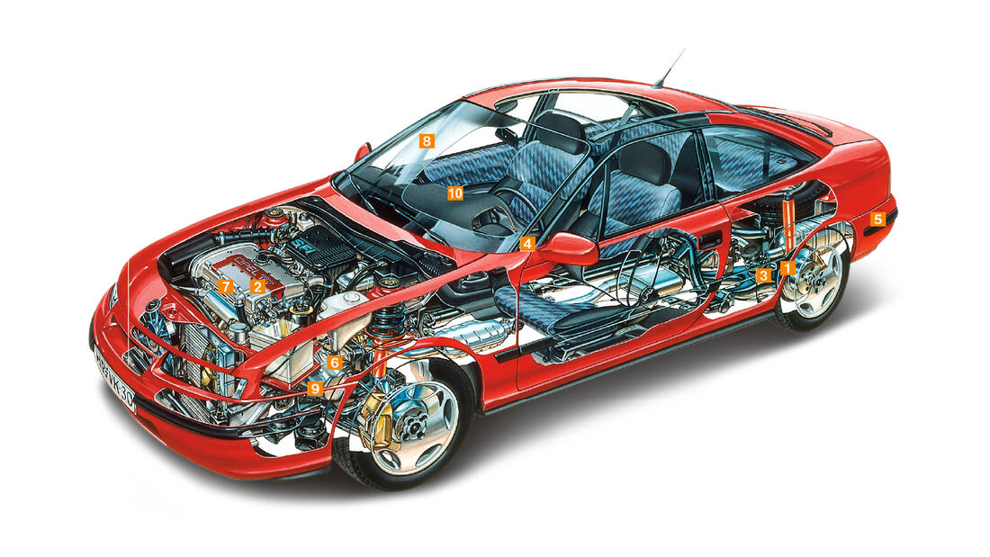 Opel Calibra, Durchsicht