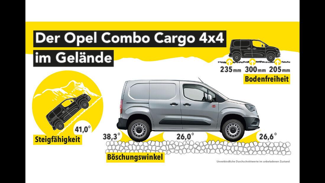 Opel Combo 4x4 Dangel