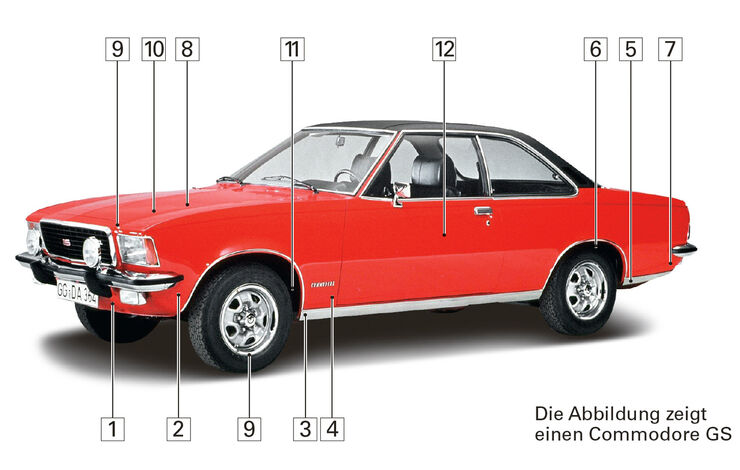Opel Commodore GS/E, Igelbild, Schwachstellen