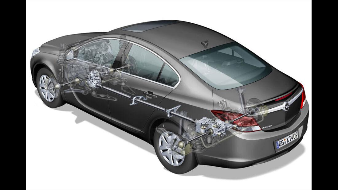 Opel Insignia Kaufberatung, Allradantrieb