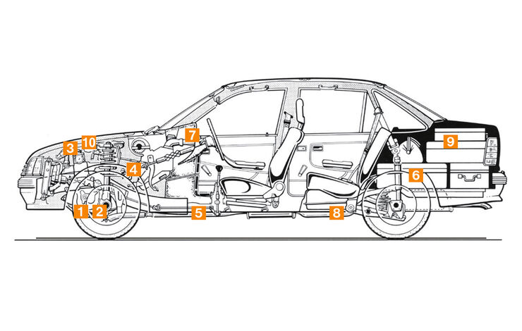 Opel Kadett 1.6i, Igelbild, Schwachpunkte
