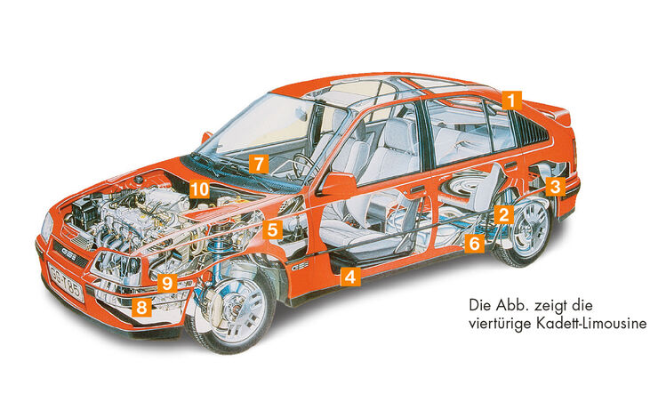 Opel Kadett E 2.0 GSi Cabriolet, Schwachstellen, Igelbild