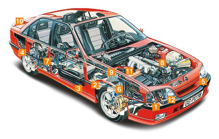 Opel Omega A, Igelbild, Schwachstellen