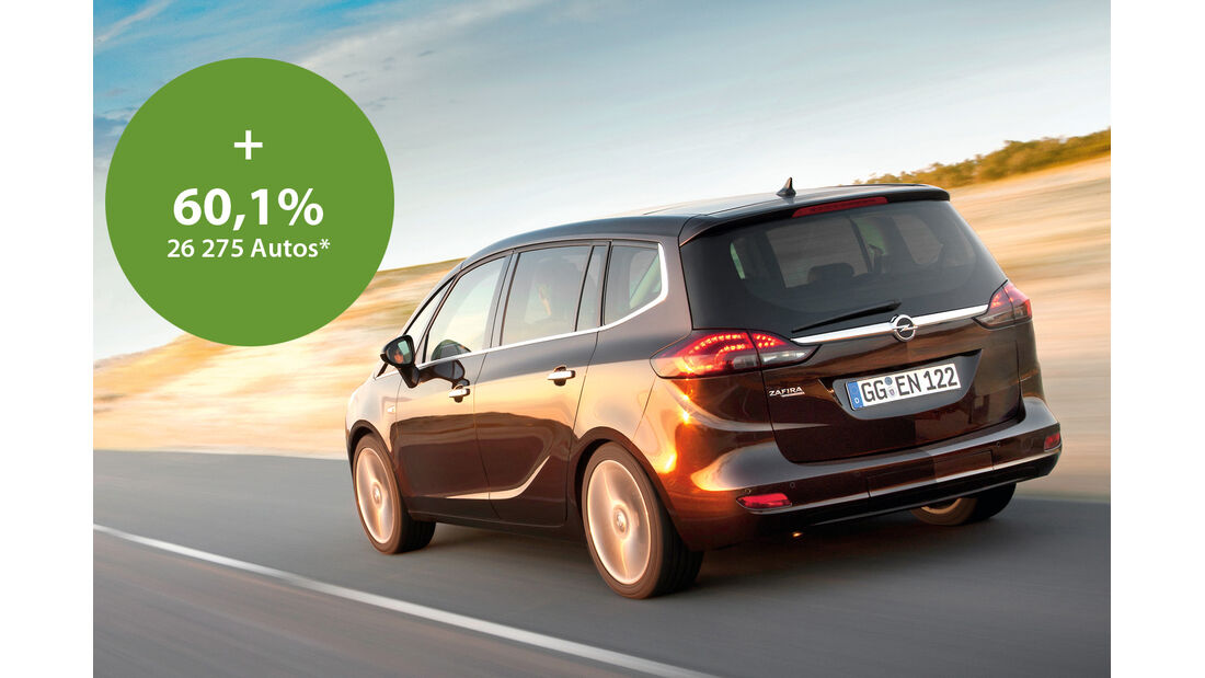 Opel Zafira, Heckansicht