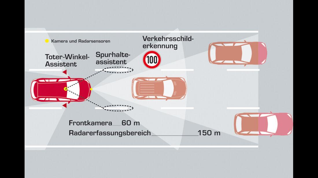 Opel Zafira Tourer 1.4 Turbo, Grafik, Assistenzsysteme