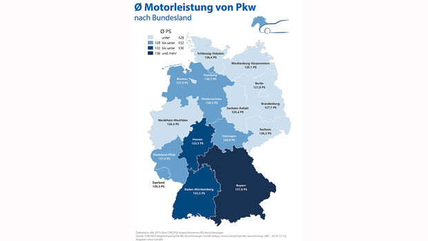 PS pro Pkw pro Bundesland 2020