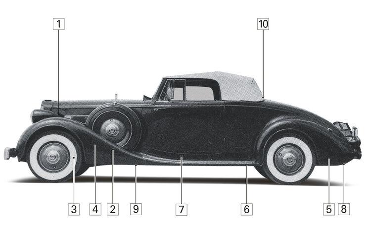 Packard 120 Convertible, Schwachstellen, Igelbild
