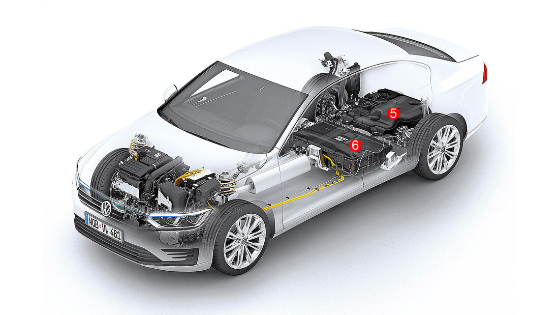 Passat Spezial, Technik, Innovation, GTE Plug-in-Hybrid