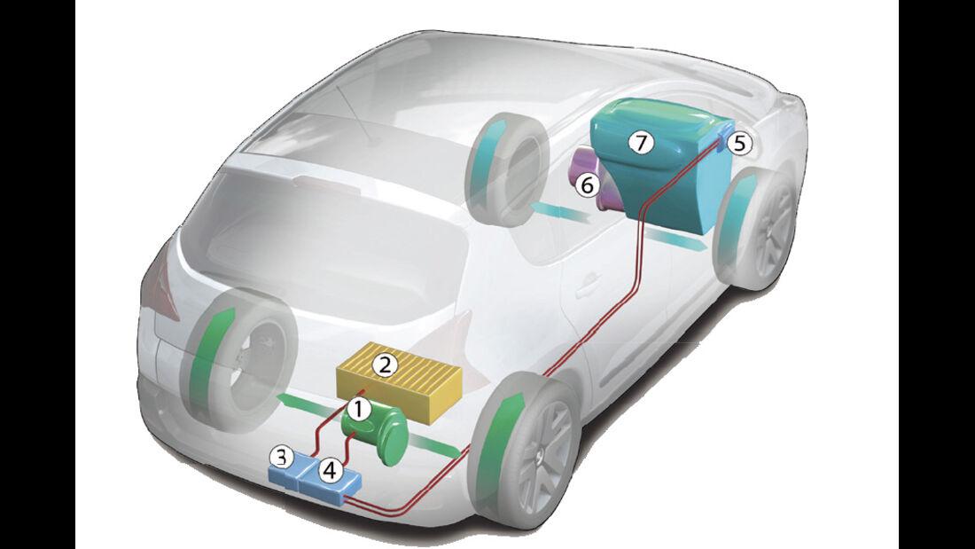 Peugeot 3008 Hybrid4, Grafik