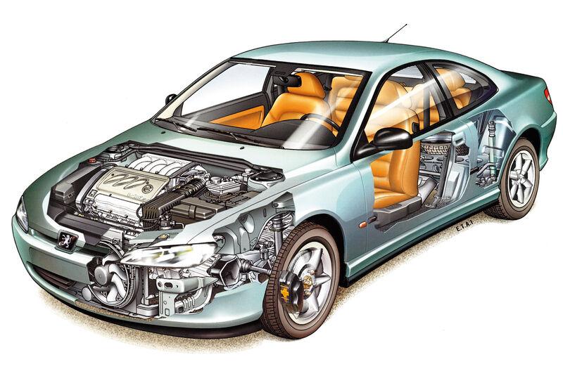 Peugeot 406 Coupé 2.0, Durchsicht