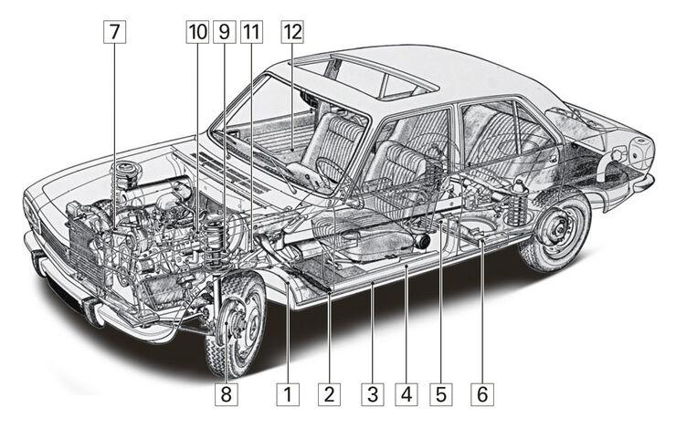 Peugeot 504, Schwachstellen, Igelbild