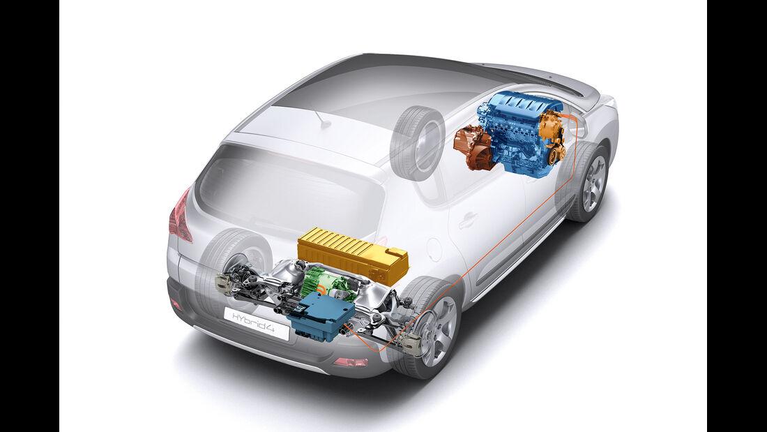 Peugeot, Grafik