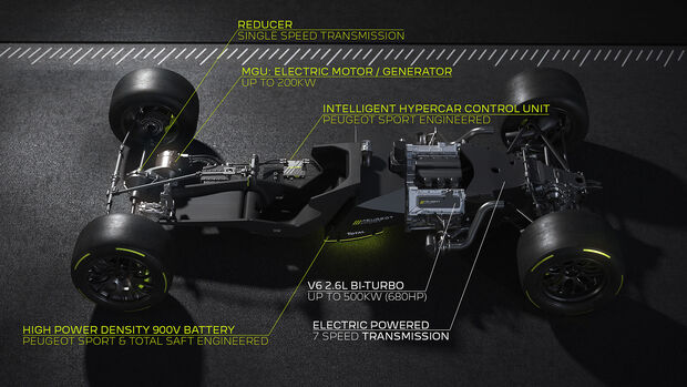 Peugeot Hybrid4 500 KW  LeMans-Antriebsstrang