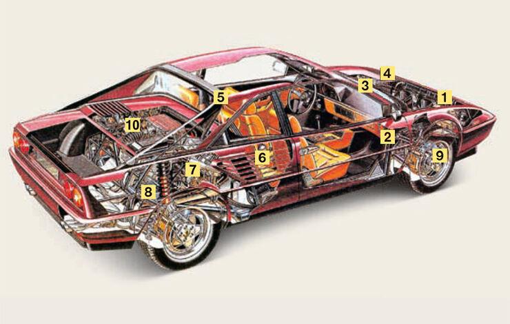 Phantomzeichnung - Schwachpunkte des Ferrari Mondial T Cabrio